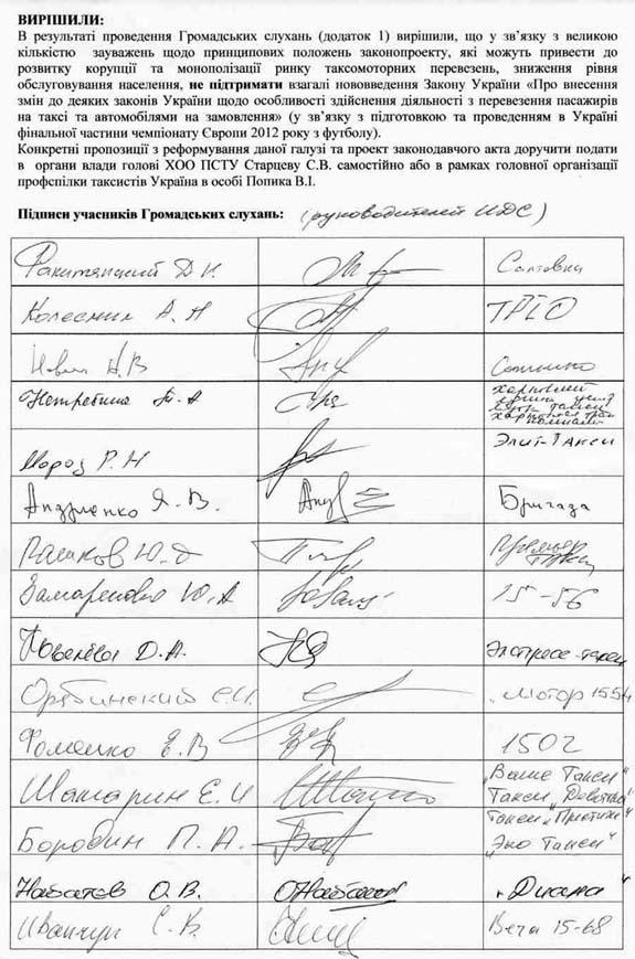 Скан протокола и решения общественных слушаний законопроекта о квотах, конкурсных комитетах и псевдо СРО в легковых автомобильных перевозках в Харькове