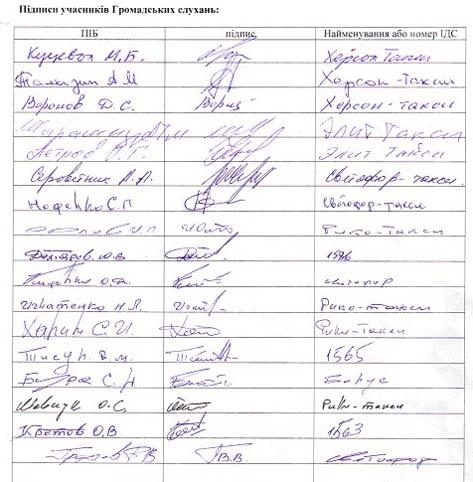 Протокол общественных слушаний законопроекта об изменениях в деятельности такси в Херсоне
