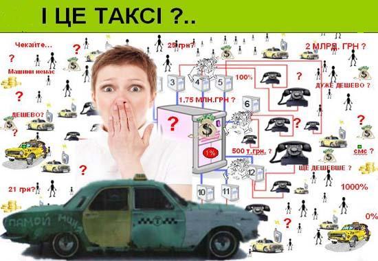 Схема функціонування та забезпечення кришування тіньового ринку псевдо-таксі Києва